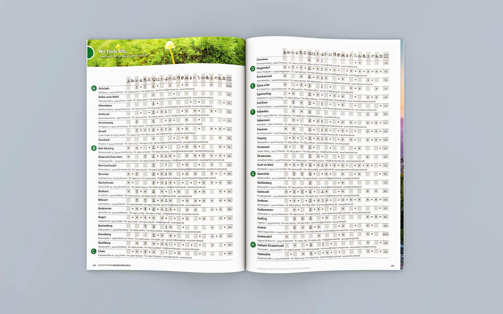 Bayerischer Wald – Freizeitführer Ortsverzeichnis