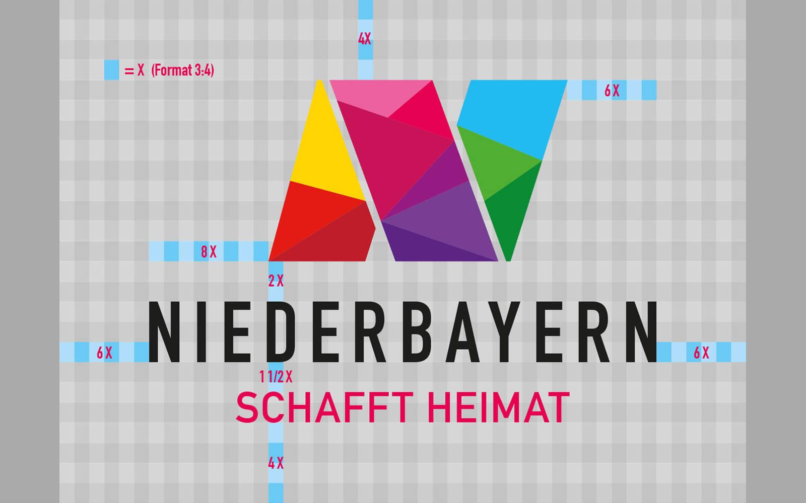 Niederbayern Logo – Aufbau der Dachmarke